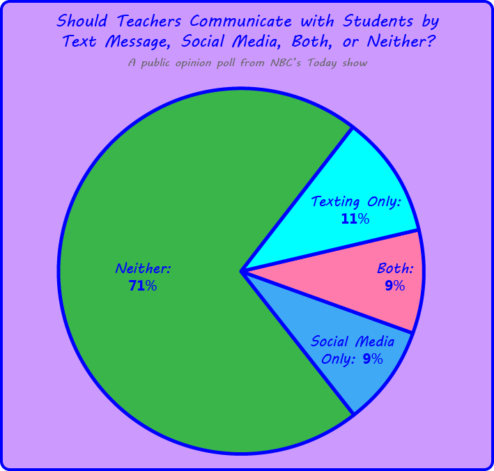 should students and teachers be face Not only do teachers have to ensure that each student in class is learning and  engaged, we also have to make sure that we are in line with the.